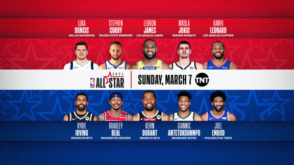 Should the NBA have an All-star Game?